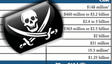 By the Numbers: How Much Does Somali Piracy Cost? [REPORT