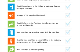 Going on An Apartment Tour? Take This Checklist! - Rent.com Blog